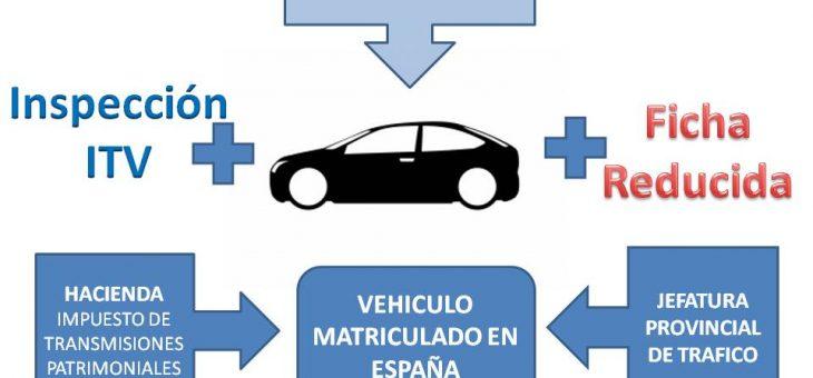 FICHA TÉCNICA REDUCIDA para vehículos